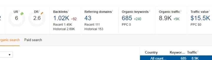 I will do guest post da 50 my google news approved website