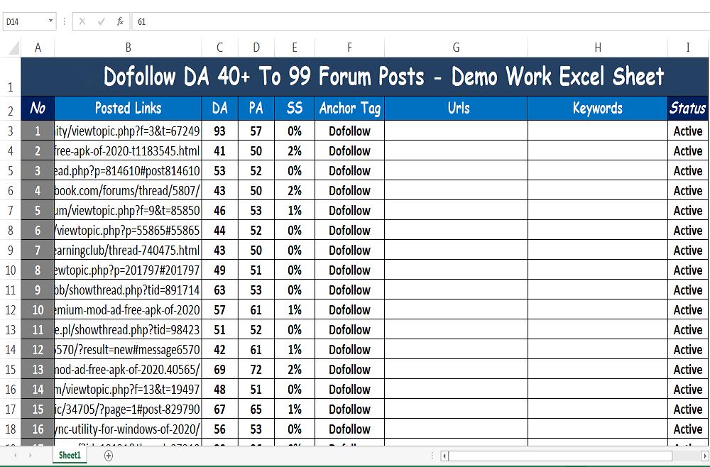 100+ dofollow DA 97 to 40 forums posting seo posts backlinks