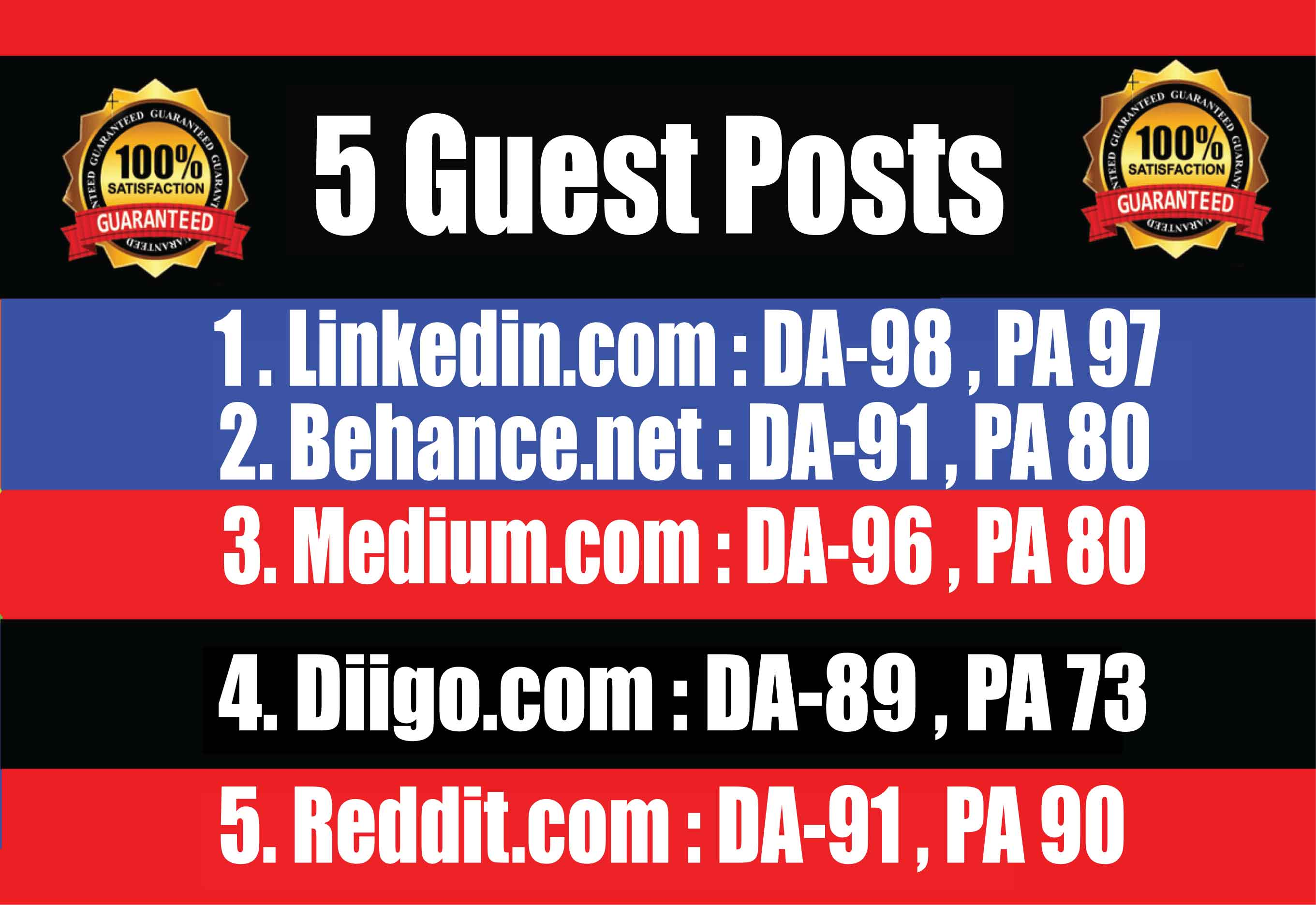 Publish 5 Guest Posts on Linkedin,  Behance,  Medium,  Diigo,  Reddit - High TF CF DA PA Blogs