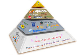 Most Effective SEO Link Building Strategy link pyramids.
