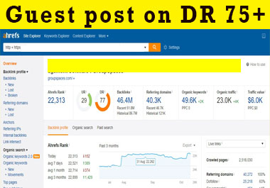 Publish Business Related Guest Post On DR 75+