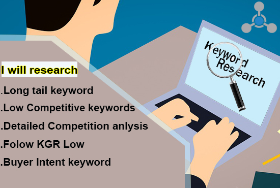 Profitable SEO keyword research