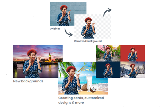 Remove image background from image background fast method New background
