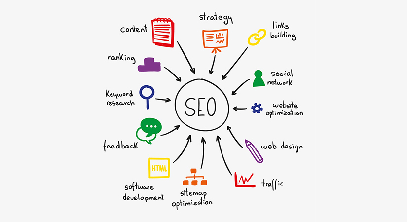 Monthly SEO with 160 High Quality Backlinks