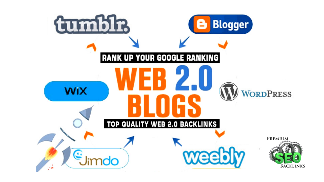 Create 20 Premium Web 2.0 Blogs Contextual Backlinks with Log in