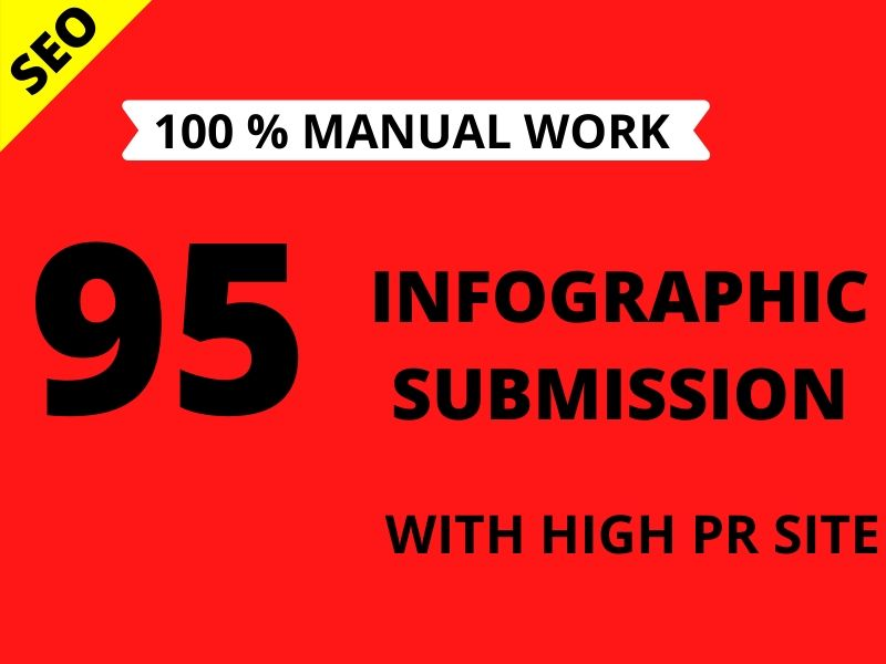 I will do infographic or image submission to 95 high pr photo sharing sites
