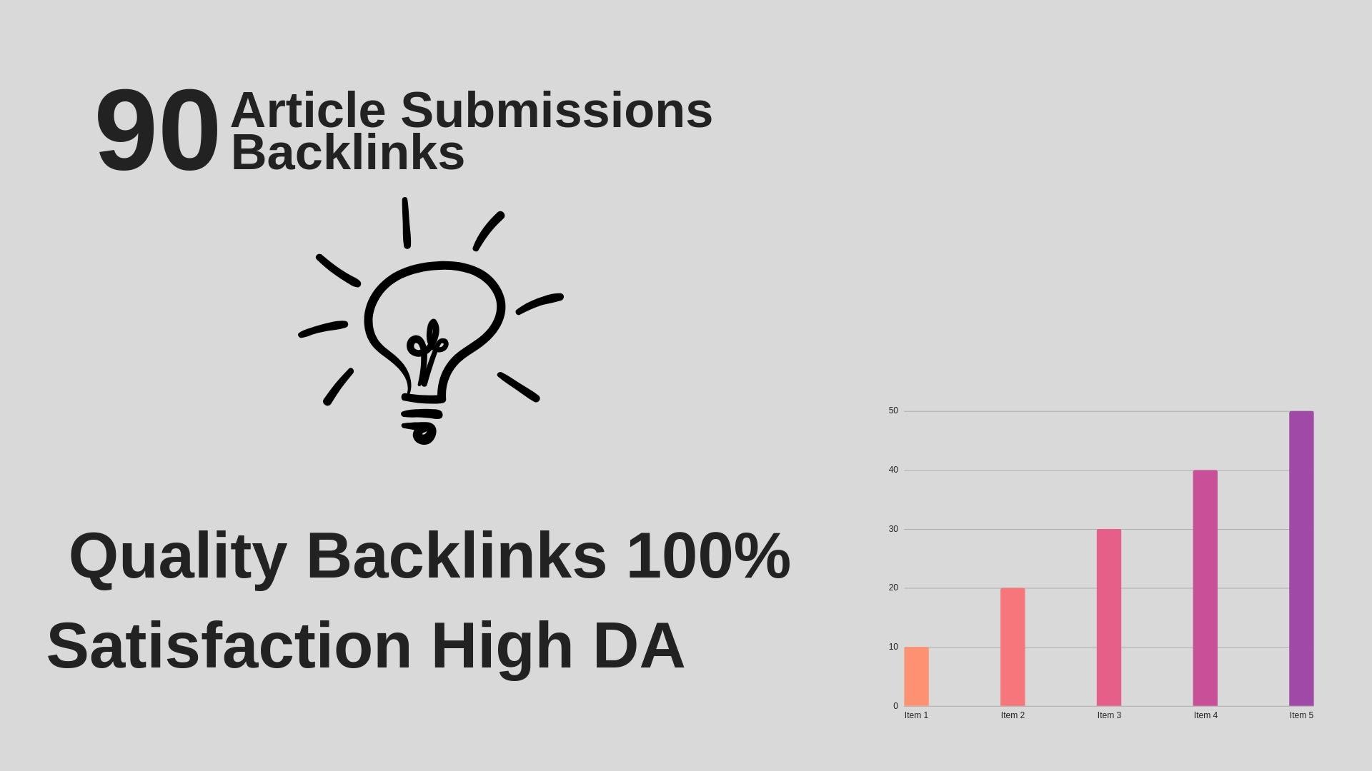 I Will Provide 30 Unique article Submission with High DA Unique Domain Backlinks