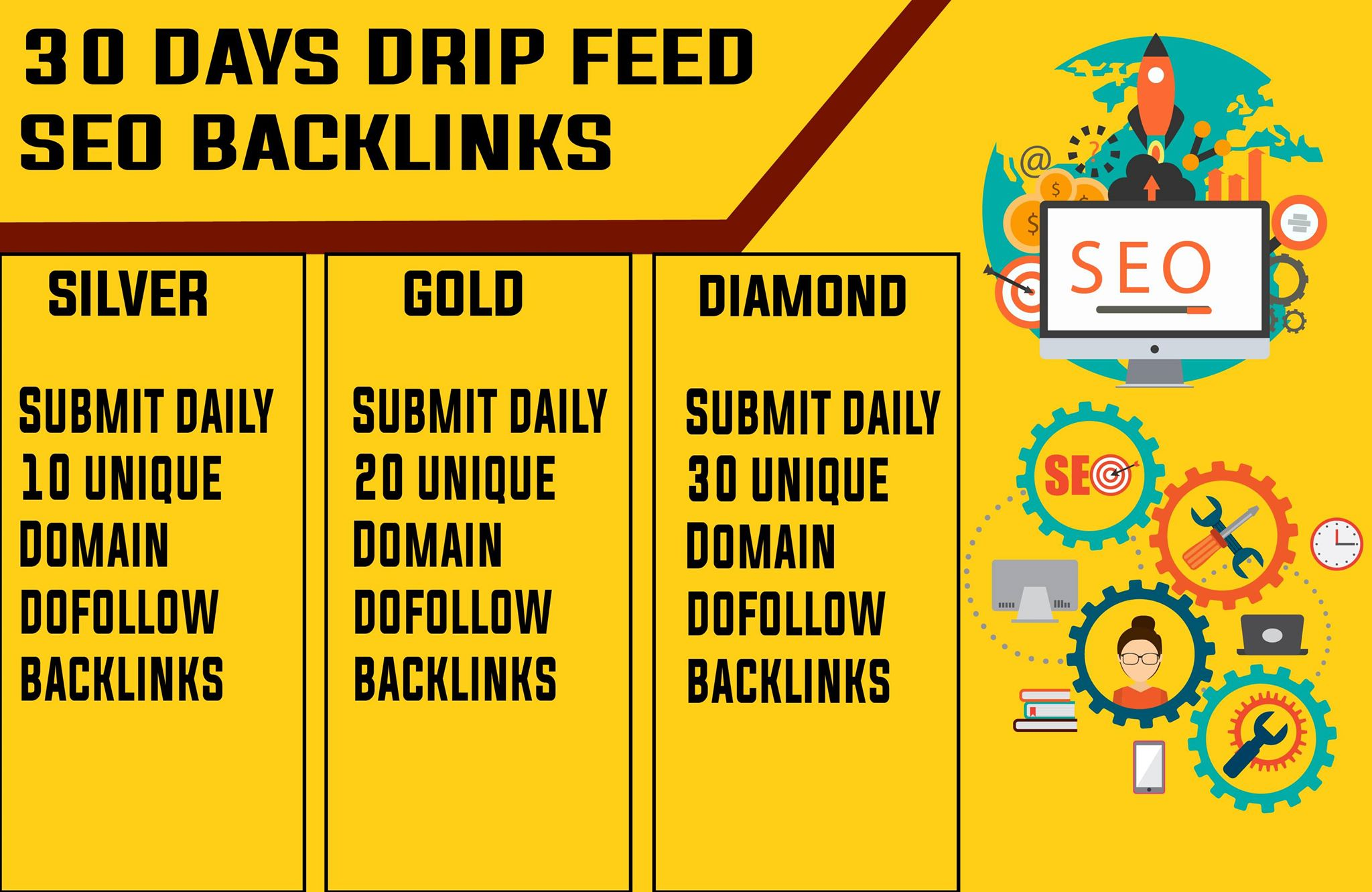 provide seo blog comments service in daily drip feed with dofollow backlinks