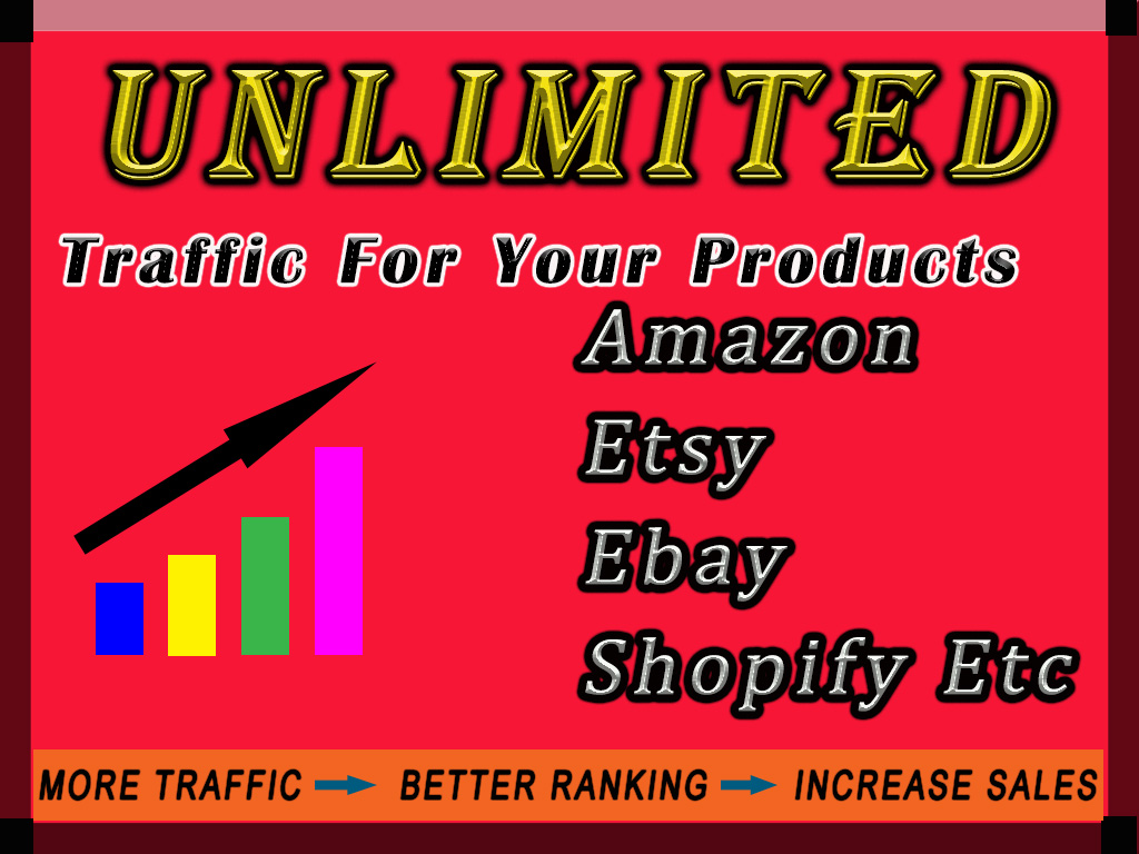 Promote any online shop Etsy,  Amozon, Ebay,  Shopify or product