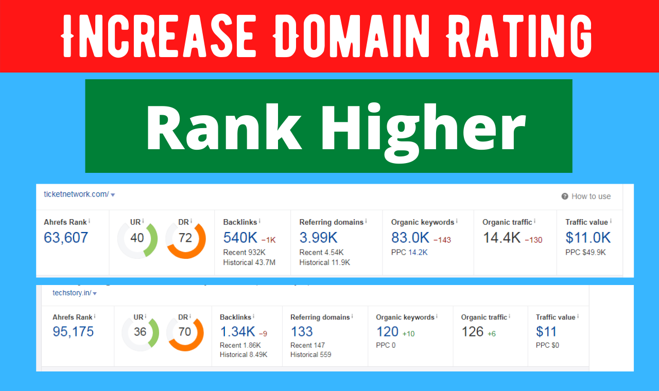 I Will Increase Domain Rating DR 0 to 50