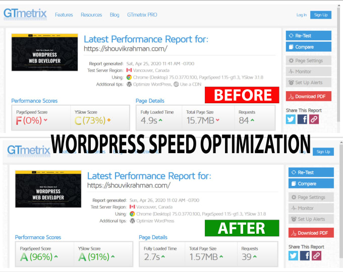 Wordpress Speed Optimization By Google Page Speed And Gtmetrix