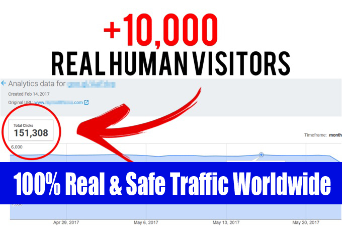 Get 10,000 Real Human visitors Worldwide Traffic to your Website