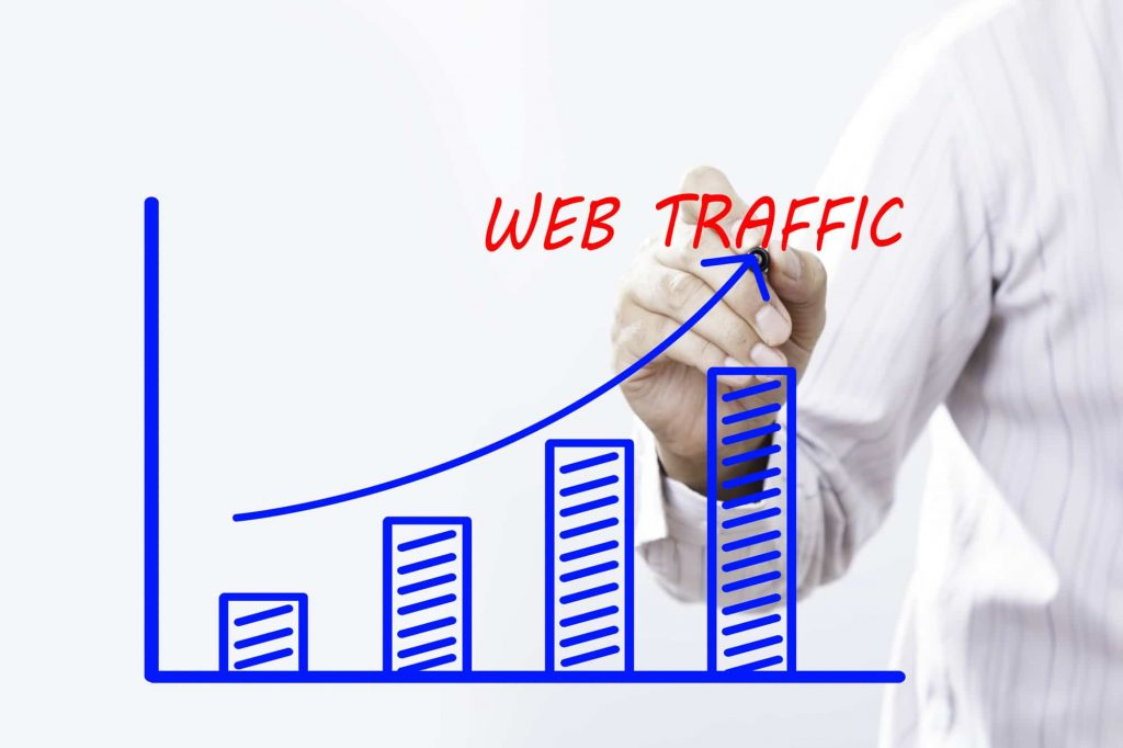 I Will Deliver 2 000 Website Visits to any URL Worldwide