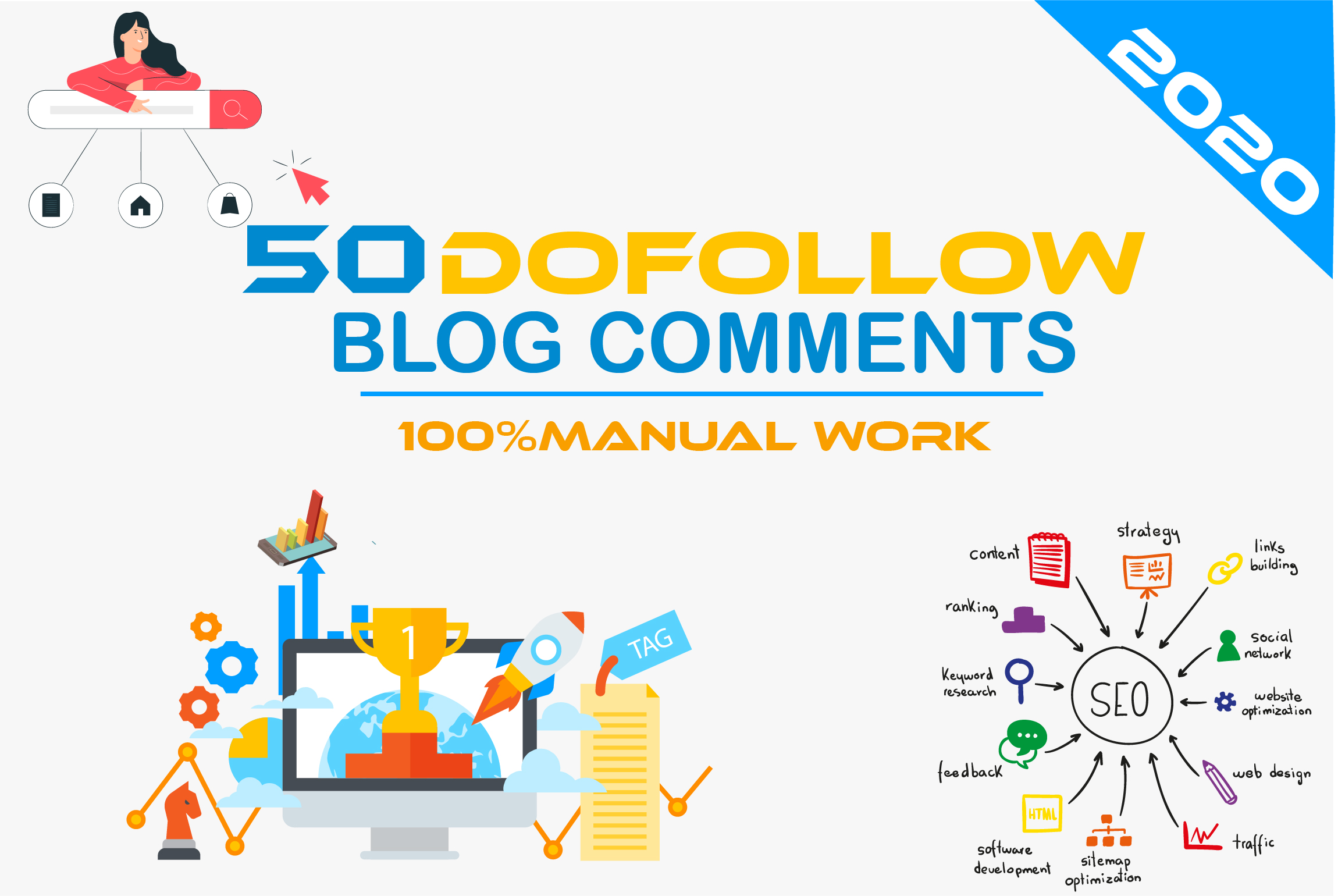 i will create 50 dofollow backlinks blog comments on actual page