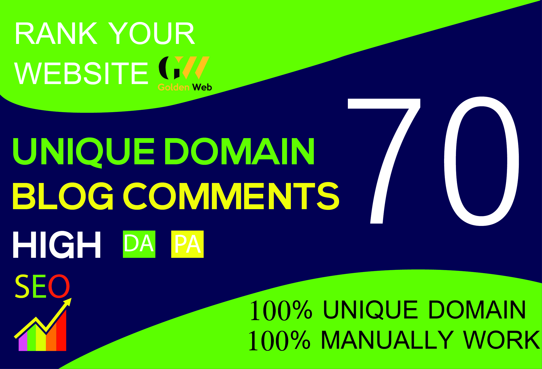 I will do 70 Unique domain blog comments on high authority dofollow backlinks