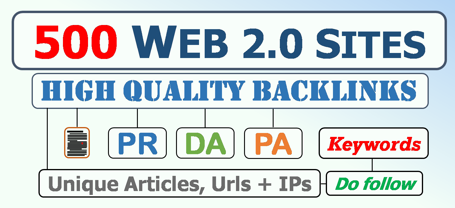 500 Web 2.0 Backlinks Panda Safe 4.2 do-follow with PR,  DA,  PA,  for Organic SEO Keyword Ranking