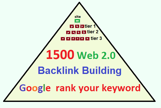Super booster with over 1500 High PR,  DA,  PA,  Do-follow Tier1,  Tier2,  Tier3 Strong Web 2.0 Backlinks