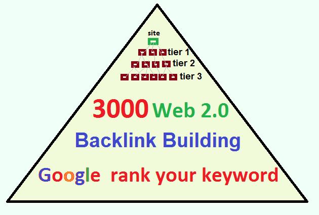 Super keywords booster with over 3000 High PR 9-5,  Tier1,  Tier2,  Tier3 Strong Weblog Backlinks