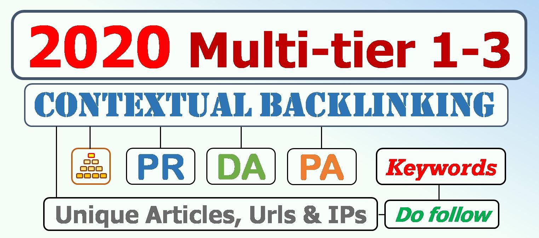 2020 contextual Panda safe 4.2 super keyword booster tier 3 Web 2.0 backlink pyramid link building