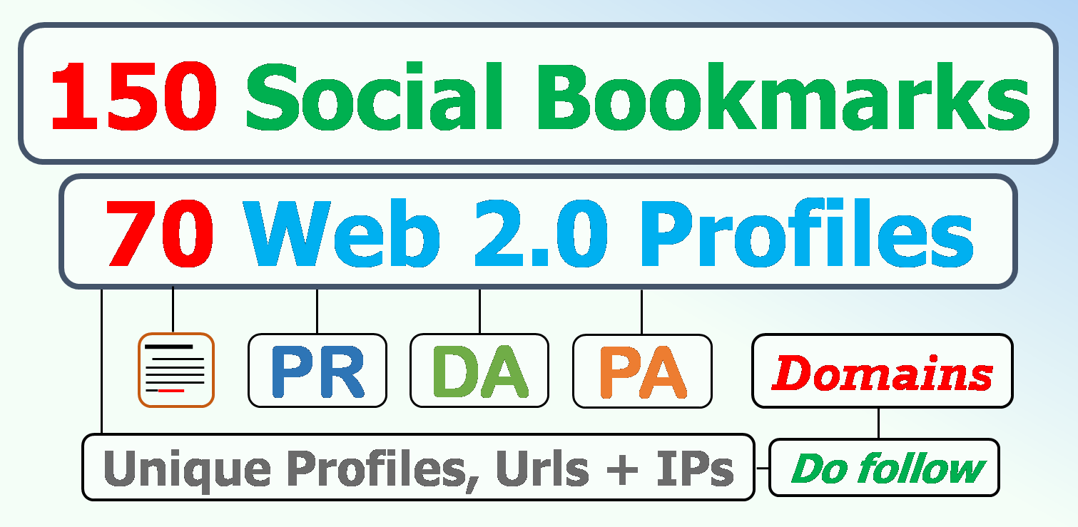 150 Unique social bookmarking plus 70 Web 2.0 profiles Panda Safe for your domain