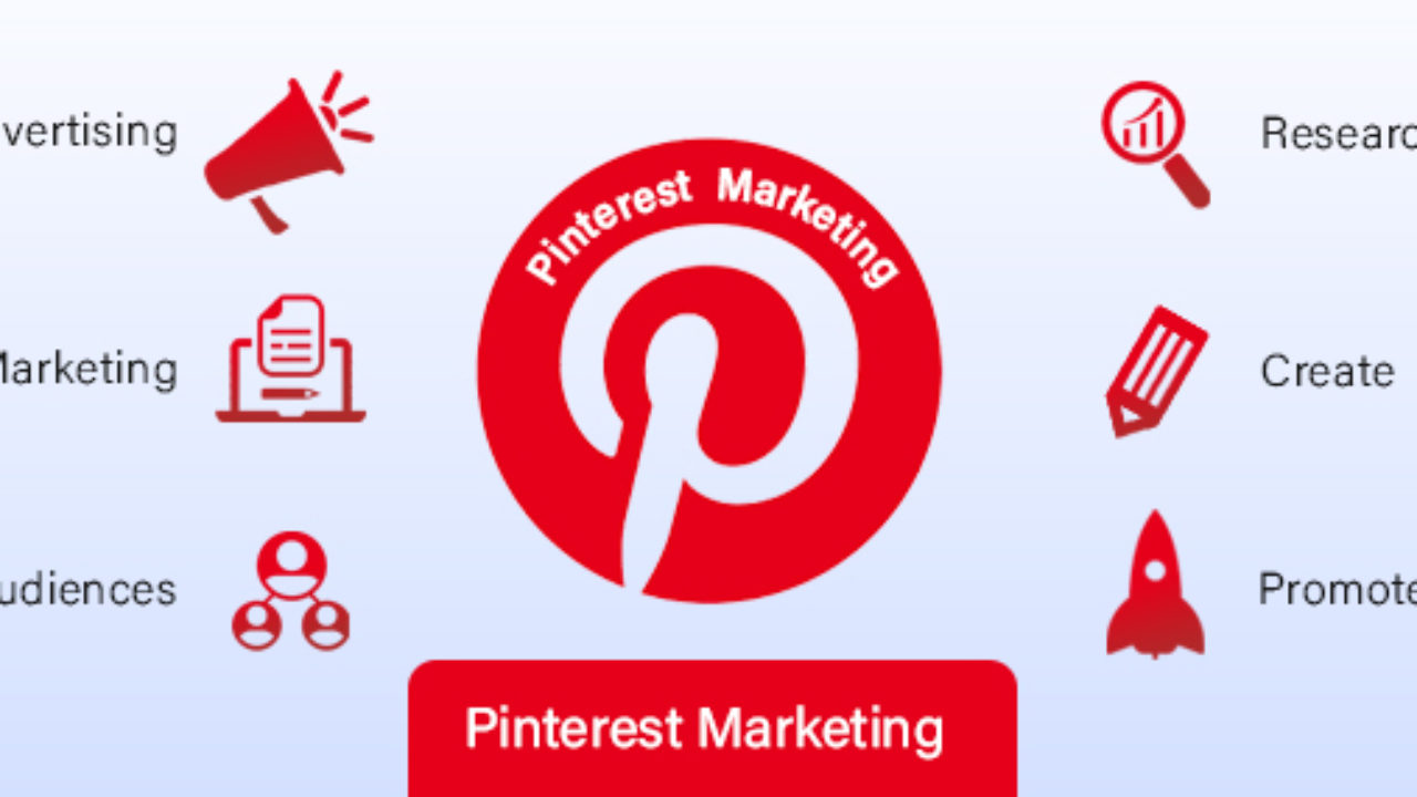setup, optimize and do pinterest marketing, boards and pins