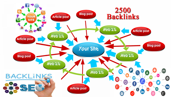 2500 Back links from High DO-Follow Google RANKINGS NOW