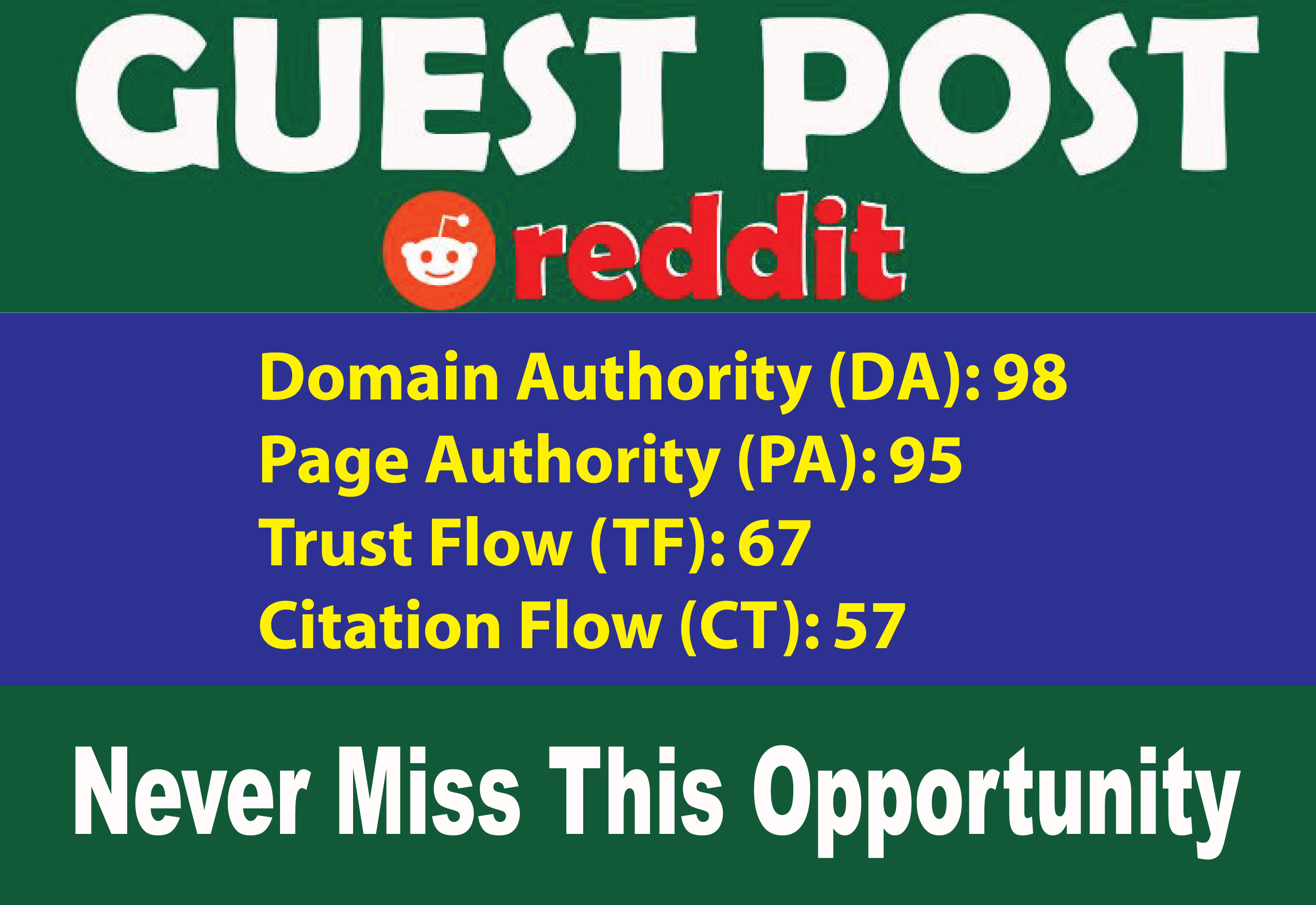 Write And Publish a guest post on reddit reddit. com