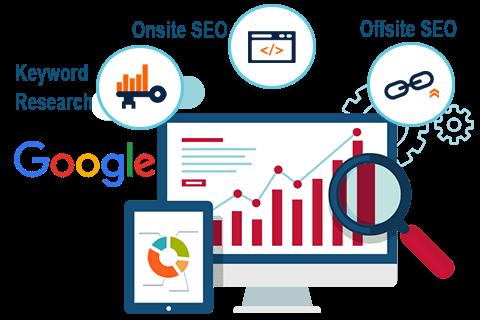 Search Engine Optimization SEO Plus+ -