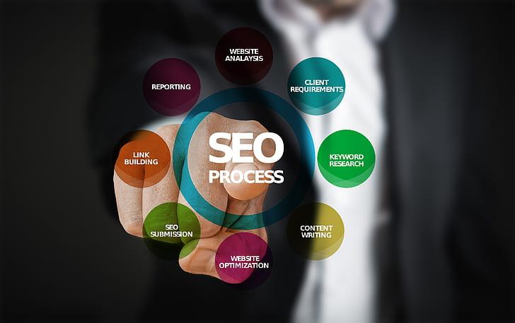 High Ranking & Cheap Keyword Research Service
