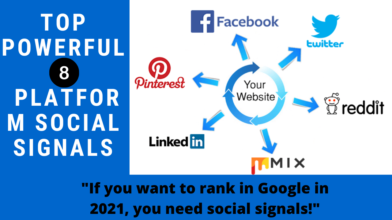 1200 Social Signals From 8 Powerful Social Media Sites