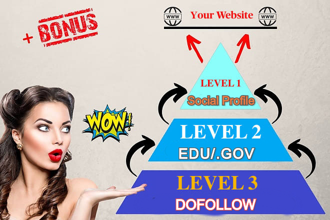 RANK Your Sites WITH HIGH AUTHORITY ADVANCED PYRAMID SERVICE