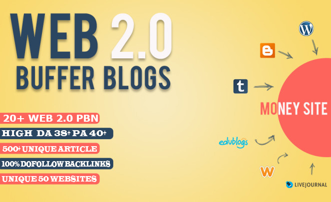 BUILD 20+ web2.0 primium backlink with high DA/PA with in unique website