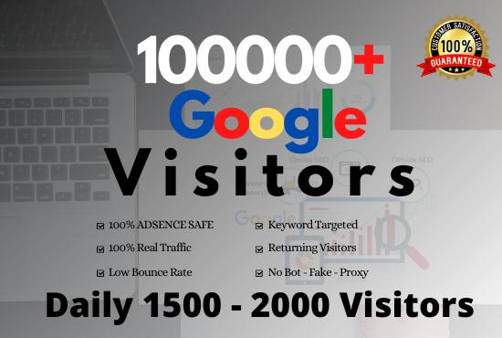 3000 keyword targeted web traffic 2021