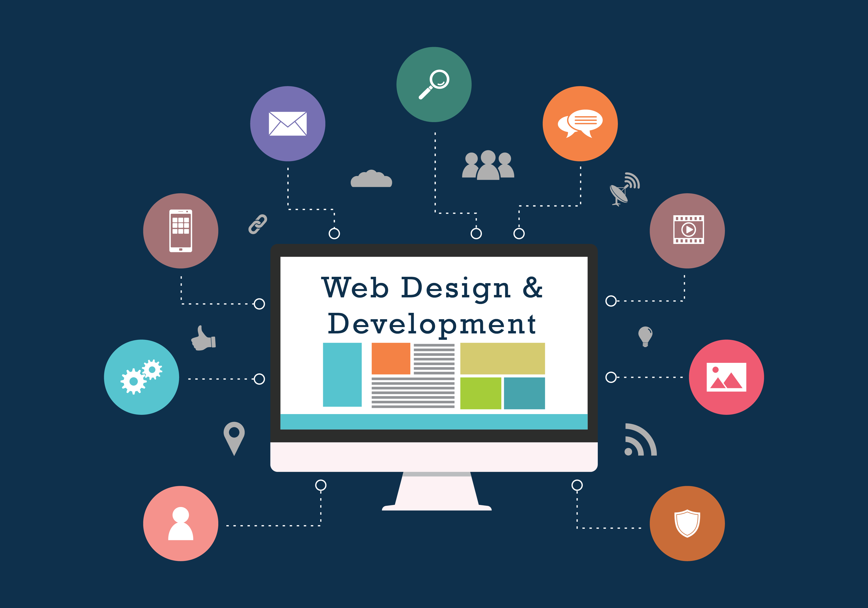 We will create a lavish website for web, windows, android, ios with rich user interface.