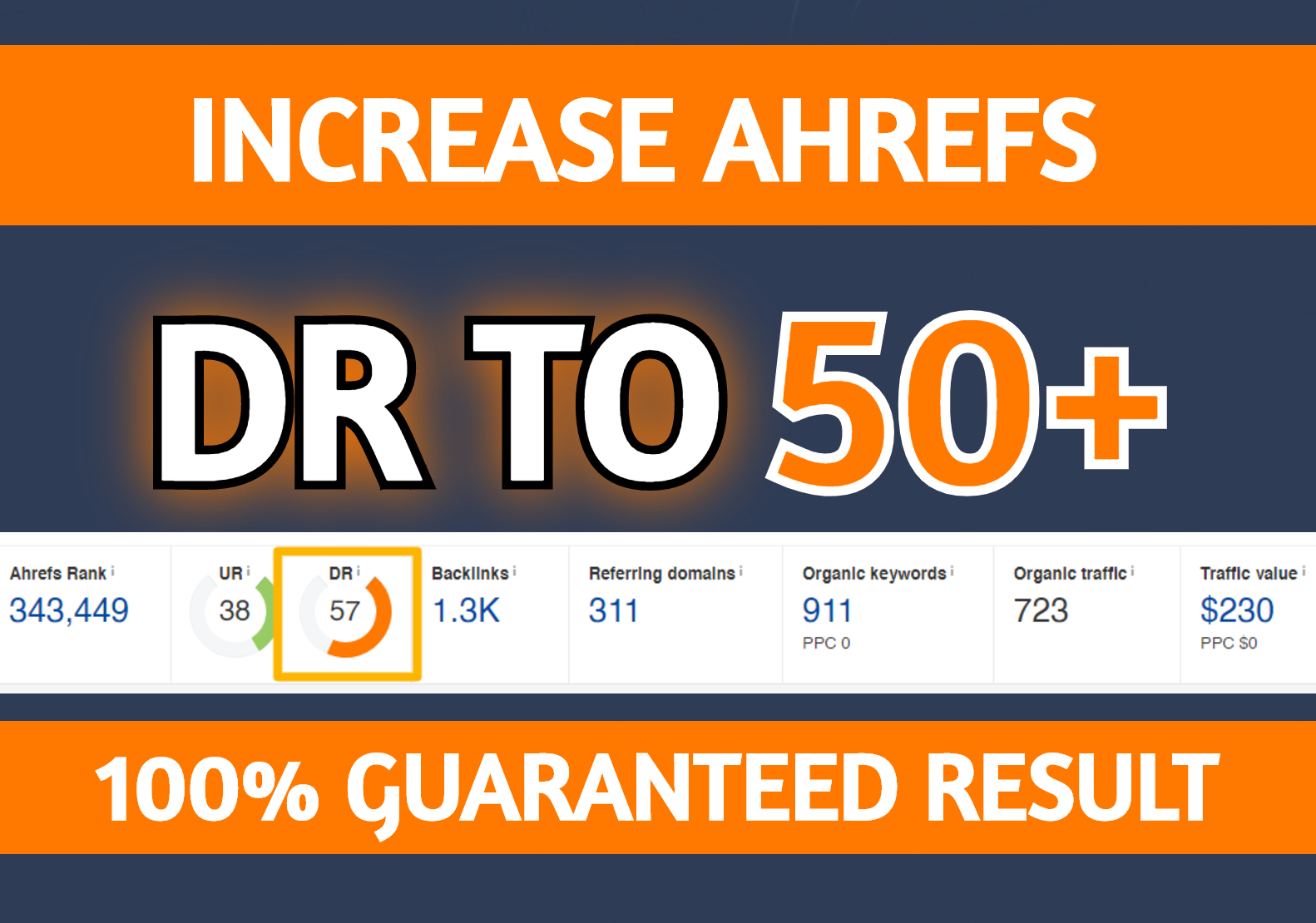 I will increase Ahrefs Domain Rating to DR 50 plus with authority backlinks