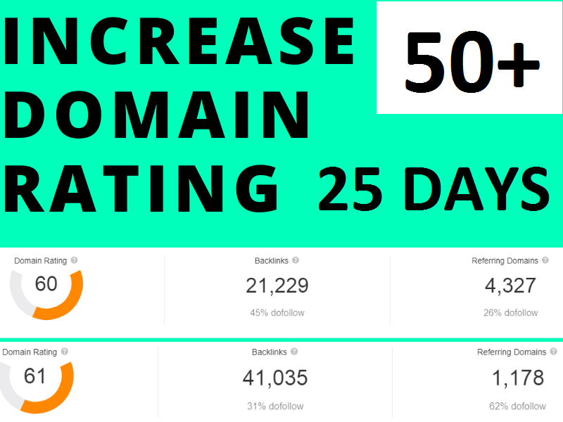 I will increase ahrefs domain rating DR 50+ plus