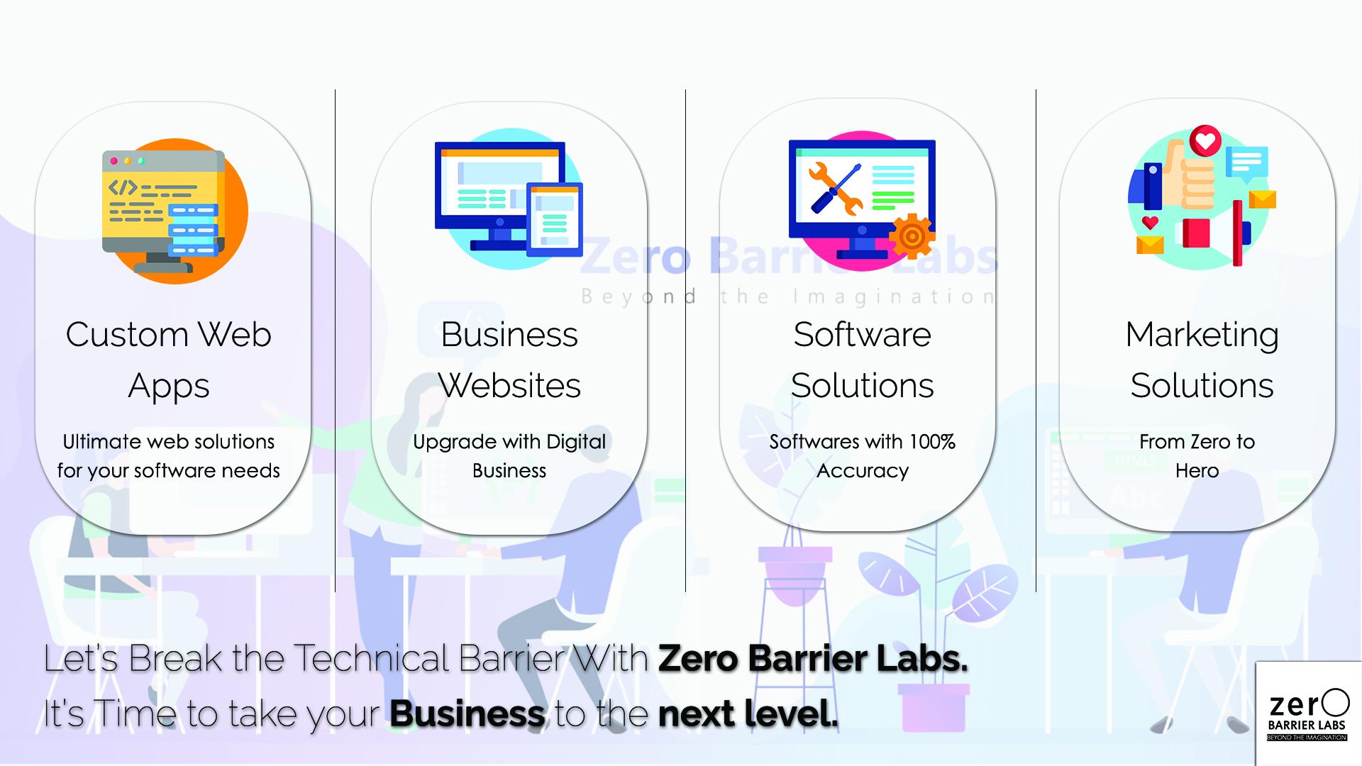 I will create professional responsive website