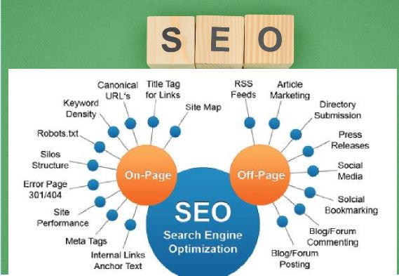 On page SEO,  Off page SEO and technical Optimization of wordPress Site only one page optimized
