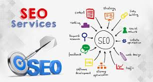Skyrocket Boost Ranking on Google SEO services for 125 moneyback guarantee