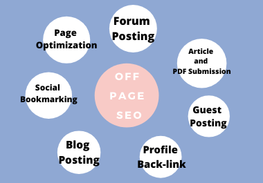 All In One Off Page Seo Package