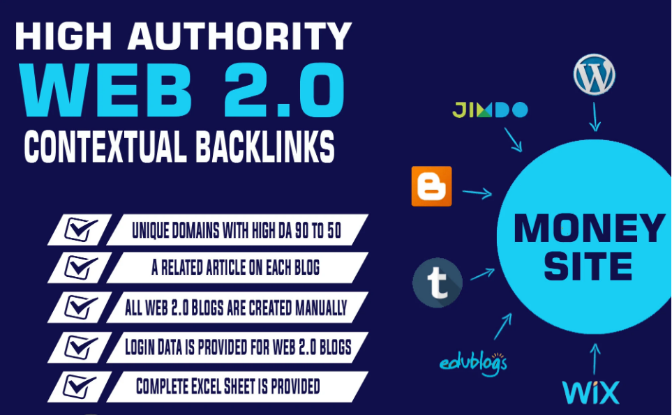 I will bulid 20 manual web 2 0 backlinks
