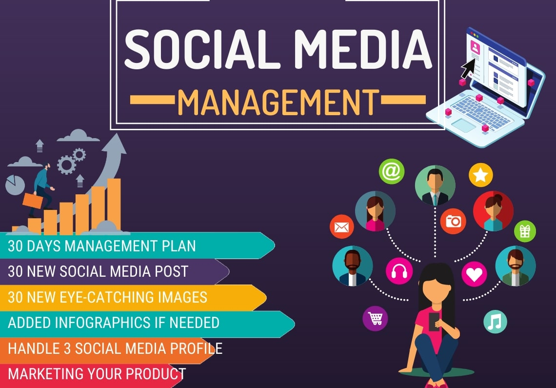 I will be your Social Profile Manager for 30 Days to promote your Business profile