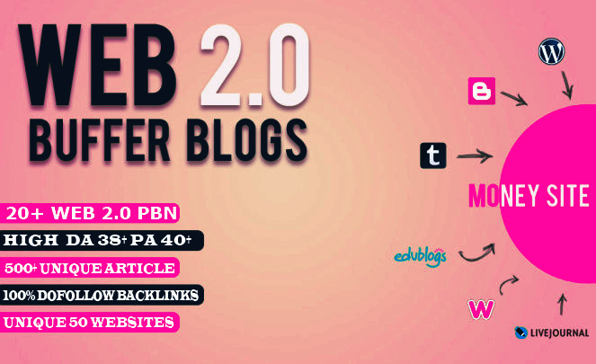 Assemble 20+ Backlink with high DA30+ PA 40+,  DOFOLLOW with 20+ Unique websitelink