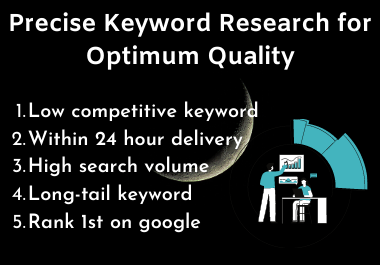 Precise Keyword Research for Optimum Quality