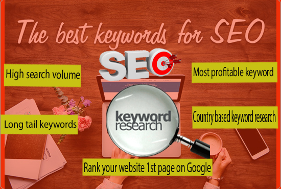 Depth keyword research for your website