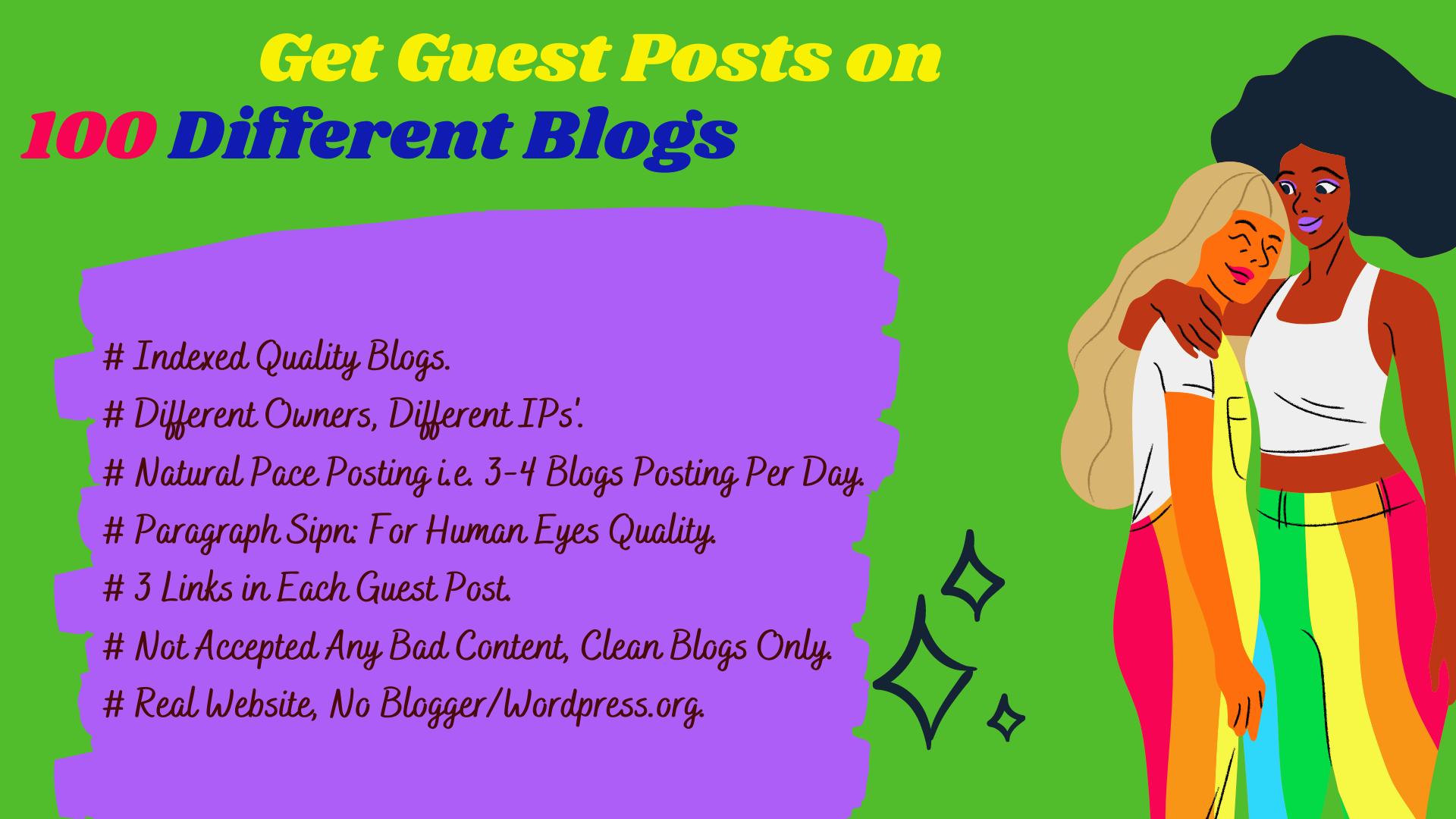 I will do 100 blog posts including 250 backlinks