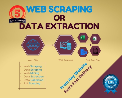 I will do data collection,  data extraction,  web scraping,  data mining from any website