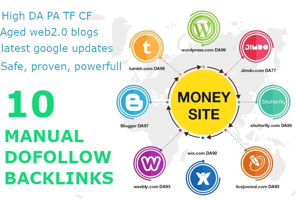 Premium 10 Backlink with high DA 50+ PA 30+,  DOFOLLOW with Unique websitelink