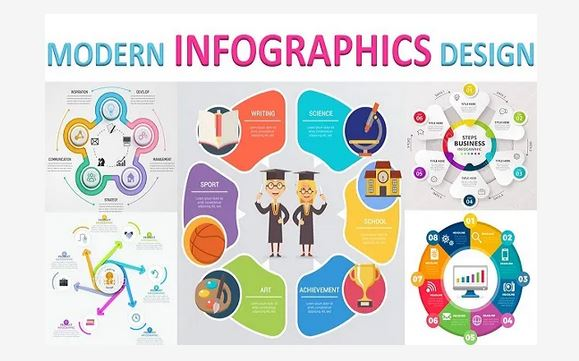 I will design professional infographics flow chart and diagrams