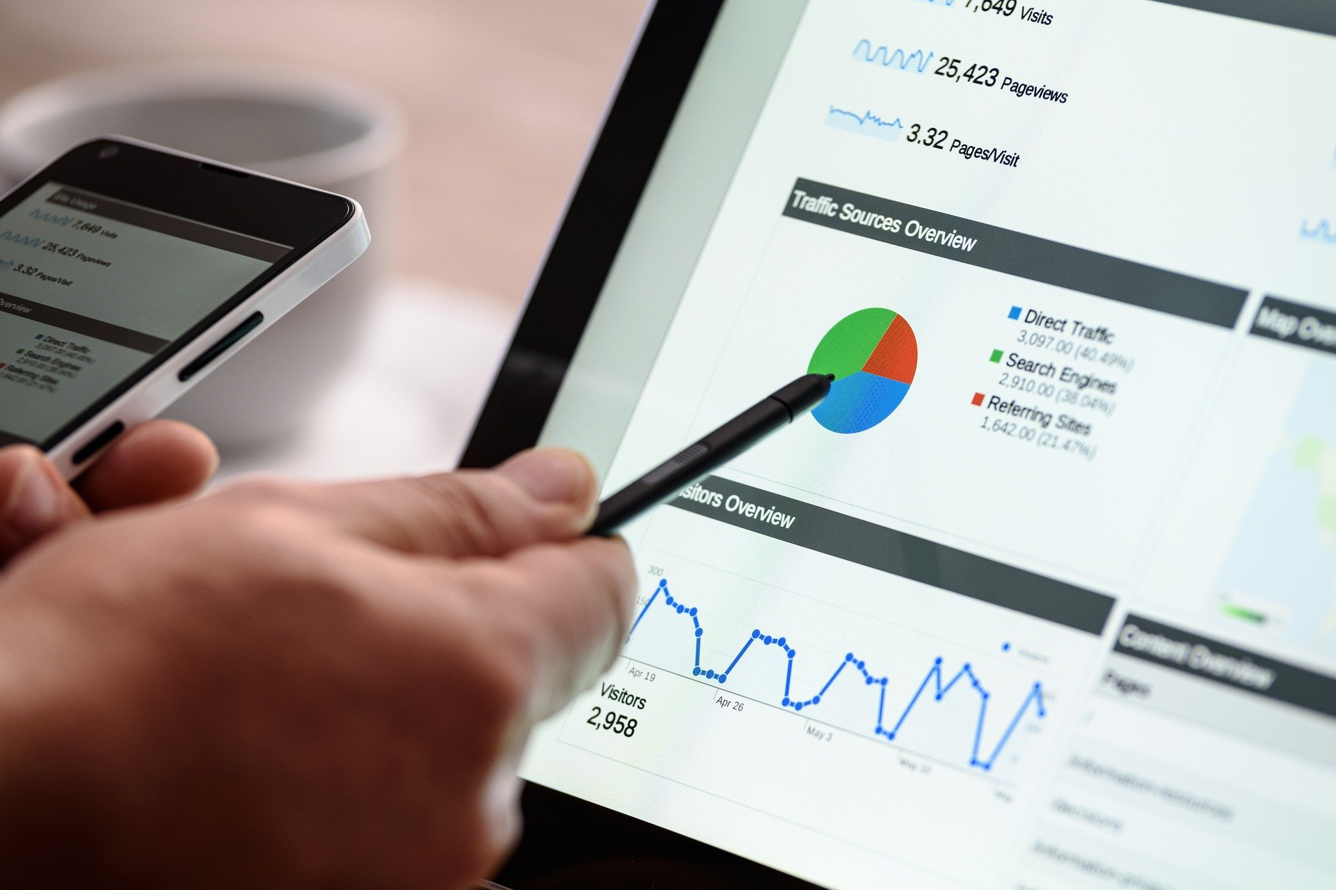 I will give you a complete SEO report on your website